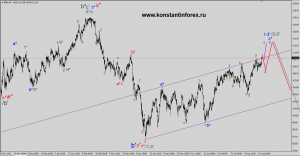 oil(brn).h4.25.08.13