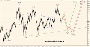 oil(wti).d.17.11.13