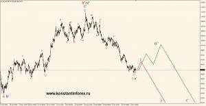oil(wti).h4.17.11.13