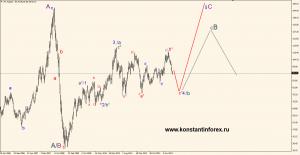 oil(wti).w.17.11.13