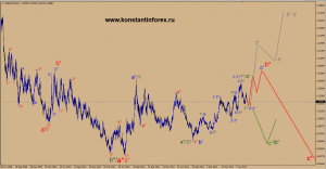 usdcad.d.11.08.13