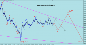 usdchf.d.25.08.13