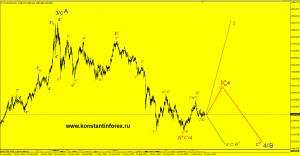 gold.d.18.05.14