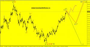 gold.h4.16.03.14
