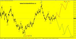 gold.h4.18.05.14