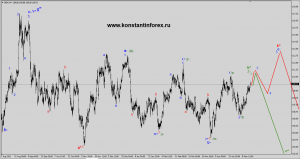oil(brn).h4.18.05.14