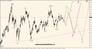 oil(wti).d.18.05.14