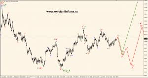 oil(wti).h4.18.05.14