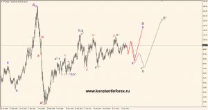 oil(wti).w.18.05.14