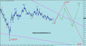 usdchf.d.18.05.14