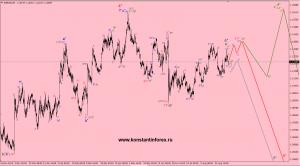 eurusd-h4-11-09-16