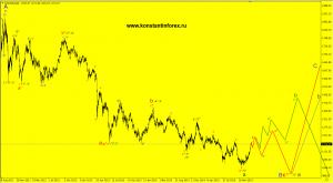 gold.d.07.02.16