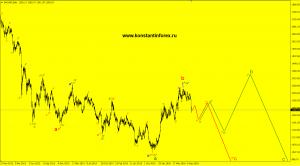 gold-d-09-10-16