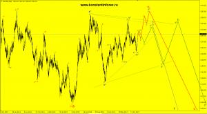 gold.d.31.12.17