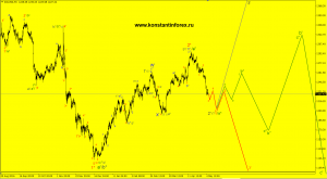gold.h4.07.05.17