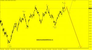 gold.h4.20.08.17