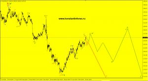 gold.h4.26.02.17