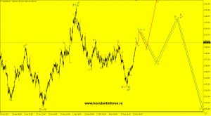 gold.h4.31.12.17