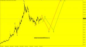 gold.w.31.12.17