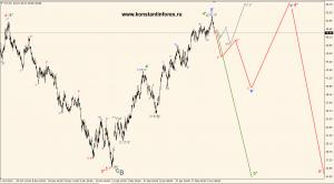 oil(WTI).h4.12.06.16