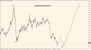 oil(WTI).w.07.02.16