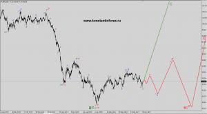 oil(brn).d.02.07.17