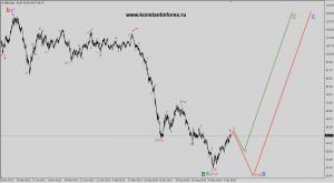 oil(brn).d.22.05.16