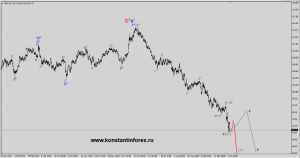 oil(brn).h4.05.10.14