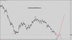 oil(brn).h4.23.08.15