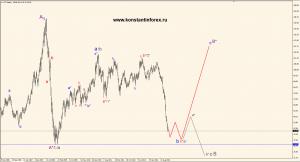 oil(wti).w.25.01.15