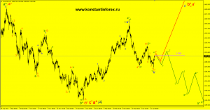 gold.h4.27.04.14