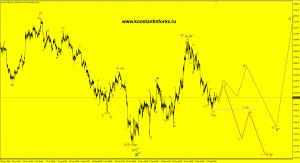 gold.h4.01.03.15